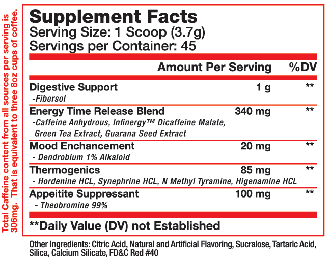 iBurn PreWorkout Nutritional Label